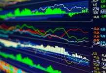 bande di bollinger nel trading