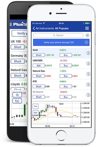 smartphone app trading