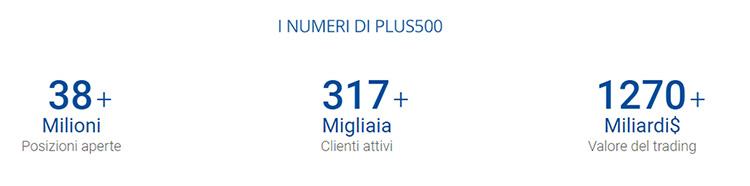 plus500 affidabile