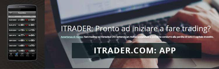 itrader app