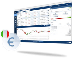 conto trading plus500