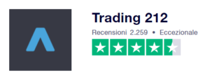 trading 212 trustpilot