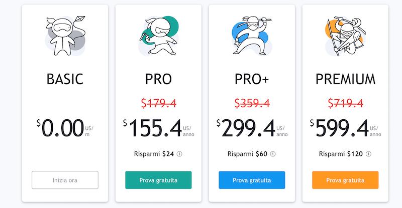 tradingview costi