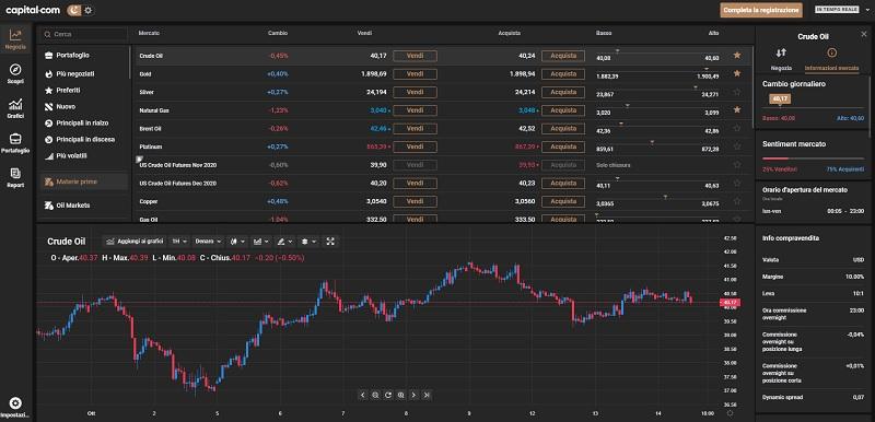 piattaforme trading regime amministrato)