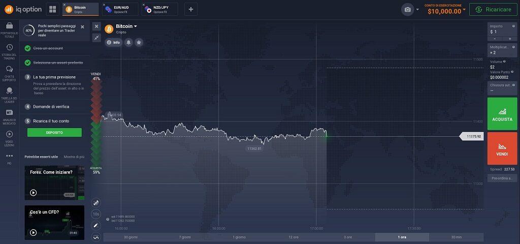 trading demo bitcoin