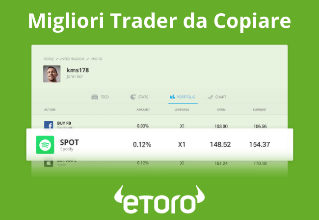 paper trading tradingview leverage