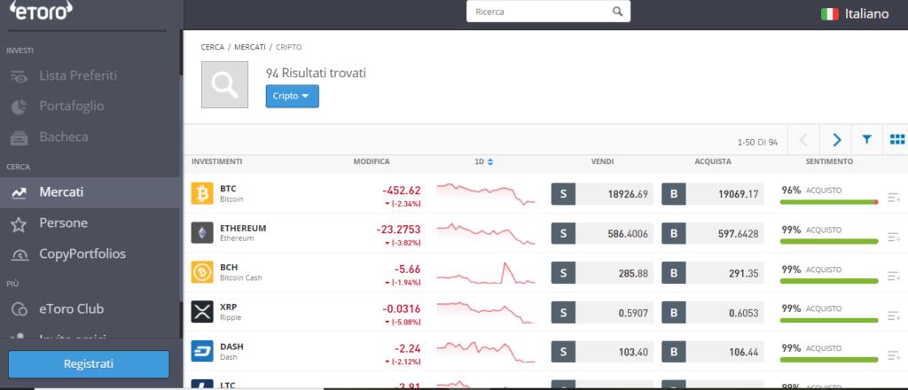 piattaforma trading criptovalute etoro