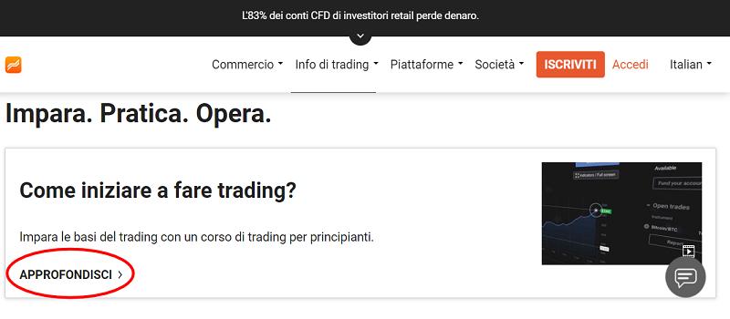 libertex manuale di trading