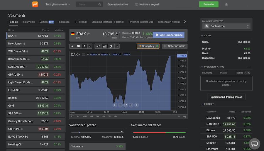 piattaforma investimenti online