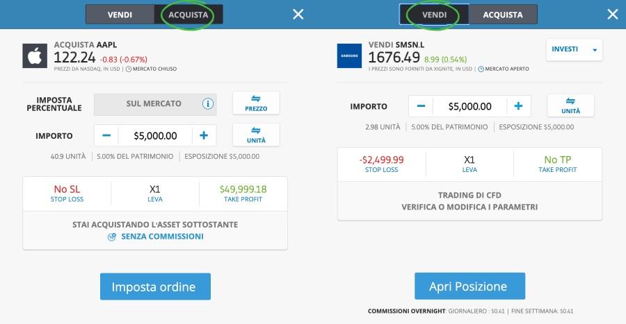 spread trading esempio