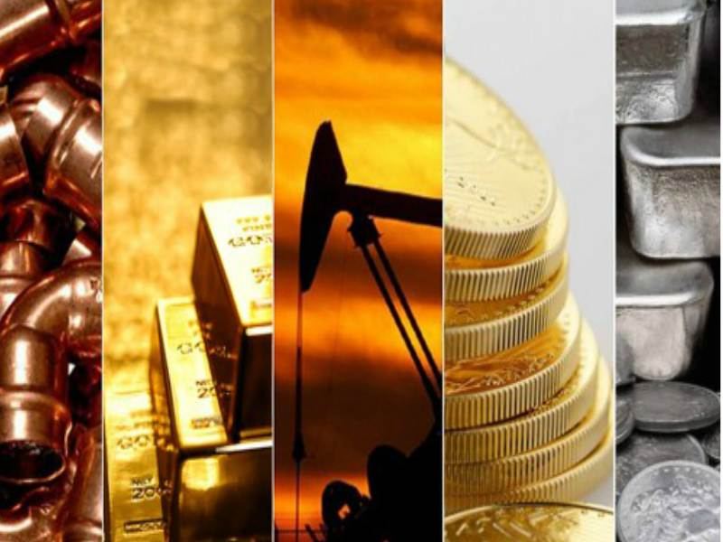 strategie di trading commodities