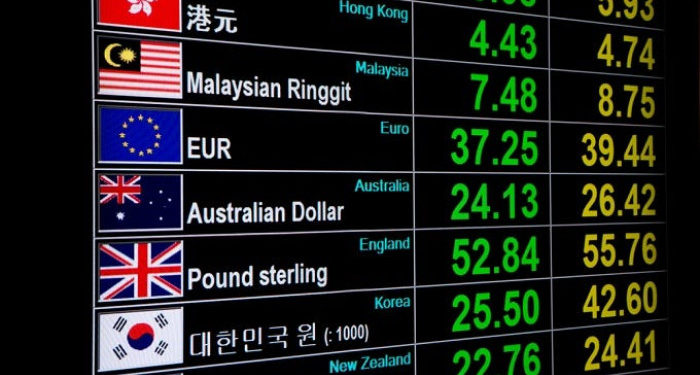 trading finanziario forex
