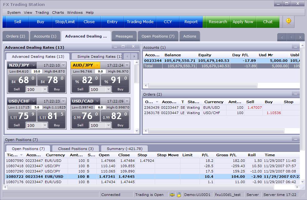 fxcm trading station