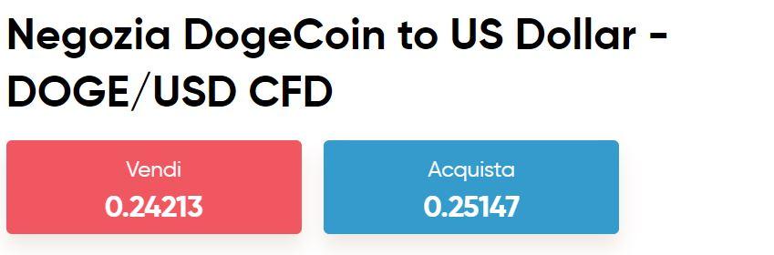 Capital.com Dogecoin